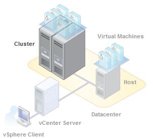 VMWare vCenter Screenshot
